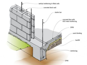 steel in foundation and wall